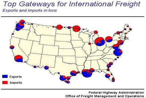 Top Gateways for International Freight
